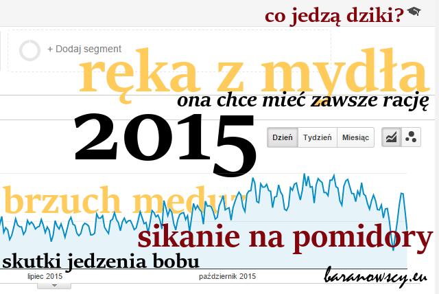 statystyki_frazy_2015