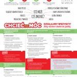 aby-dzieci-dobrzejadly_infografika
