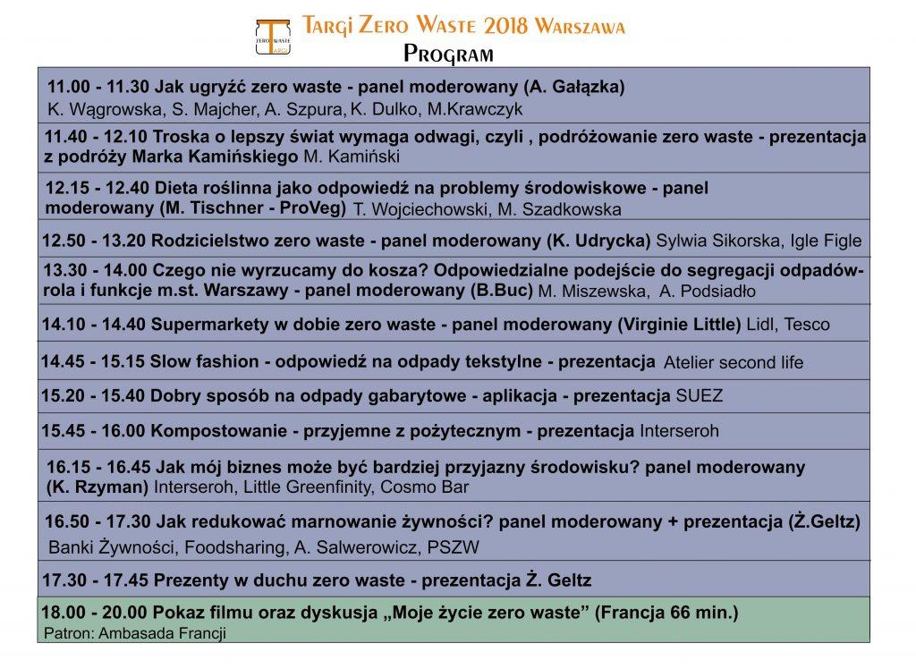 Program Targów Zero Waste Warszawa 2018