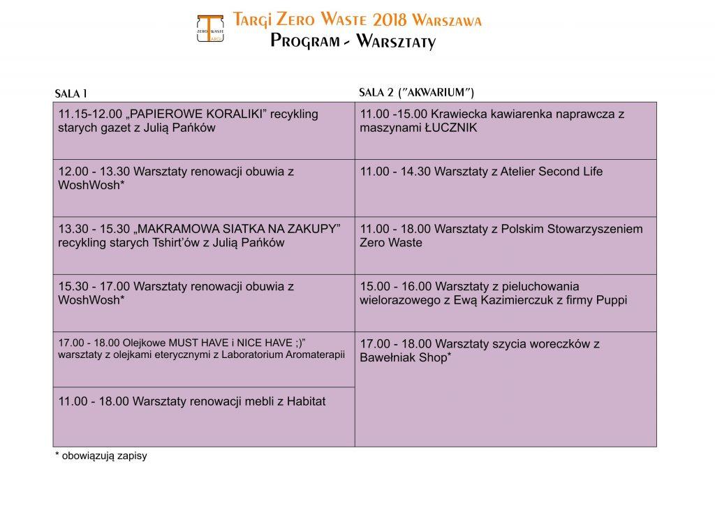 Program warsztatów na Targach Zero Waste Warszawa 2018